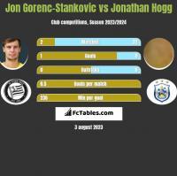 Jon Gorenc-Stankovic vs Jonathan Hogg h2h player stats