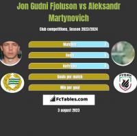 Jon Gudni Fjoluson vs Alaksandr Martynowicz h2h player stats