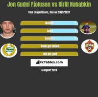 Jon Gudni Fjoluson vs Kirył Nababkin h2h player stats