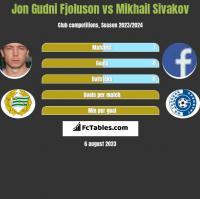 Jon Gudni Fjoluson vs Mikhail Sivakov h2h player stats