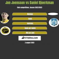 Jon Joensson vs Daniel Bjoerkman h2h player stats