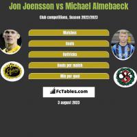 Jon Joensson vs Michael Almebaeck h2h player stats