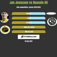 Jon Joensson vs Hussein Ali h2h player stats