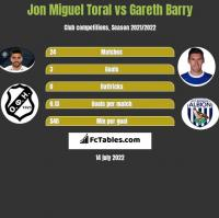 Jon Miguel Toral vs Gareth Barry h2h player stats