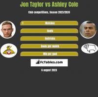 Jon Taylor vs Ashley Cole h2h player stats