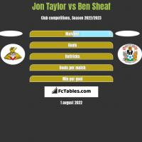 Jon Taylor vs Ben Sheaf h2h player stats