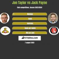 Jon Taylor vs Jack Payne h2h player stats