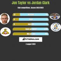 Jon Taylor vs Jordan Clark h2h player stats