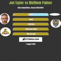 Jon Taylor vs Matthew Palmer h2h player stats