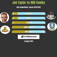 Jon Taylor vs Will Vaulks h2h player stats