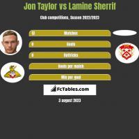 Jon Taylor vs Lamine Sherrif h2h player stats