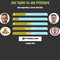 Jon Taylor vs Joe Pritchard h2h player stats