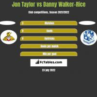 Jon Taylor vs Danny Walker-Rice h2h player stats