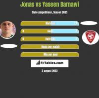 Jonas vs Yaseen Barnawi h2h player stats