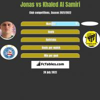 Jonas vs Khaled Al Samiri h2h player stats