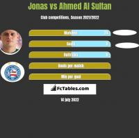 Jonas vs Ahmed Al Sultan h2h player stats