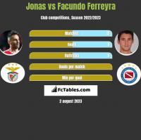 Jonas vs Facundo Ferreyra h2h player stats