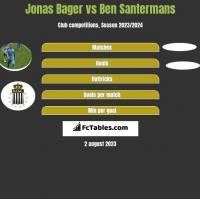 Jonas Bager vs Ben Santermans h2h player stats