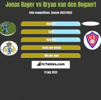 Jonas Bager vs Bryan van den Bogaert h2h player stats