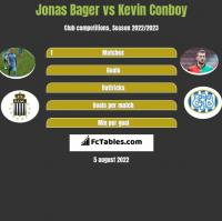 Jonas Bager vs Kevin Conboy h2h player stats