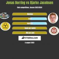 Jonas Borring vs Bjarke Jacobsen h2h player stats