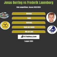 Jonas Borring vs Frederik Lauenborg h2h player stats