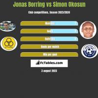 Jonas Borring vs Simon Okosun h2h player stats