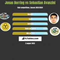 Jonas Borring vs Sebastian Avanzini h2h player stats