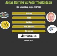 Jonas Borring vs Peter Therkildsen h2h player stats