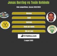 Jonas Borring vs Tosin Kehinde h2h player stats