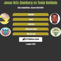 Jonas Brix-Damborg vs Tosin Kehinde h2h player stats