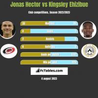 Jonas Hector vs Kingsley Ehizibue h2h player stats