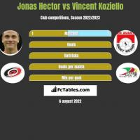 Jonas Hector vs Vincent Koziello h2h player stats