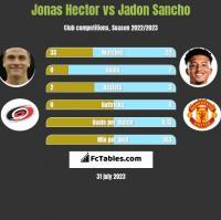 Jonas Hector vs Jadon Sancho h2h player stats
