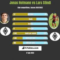 Jonas Hofmann vs Lars Stindl h2h player stats