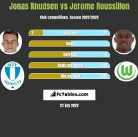 Jonas Knudsen vs Jerome Roussillon h2h player stats