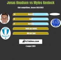 Jonas Knudsen vs Myles Kenlock h2h player stats