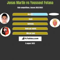 Jonas Martin vs Youssouf Fofana h2h player stats