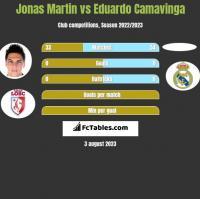 Jonas Martin vs Eduardo Camavinga h2h player stats