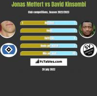 Jonas Meffert vs David Kinsombi h2h player stats