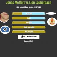 Jonas Meffert vs Lion Lauberbach h2h player stats
