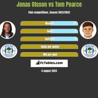 Jonas Olsson vs Tom Pearce h2h player stats