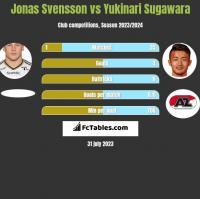 Jonas Svensson vs Yukinari Sugawara h2h player stats