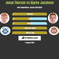 Jonas Thorsen vs Bjarke Jacobsen h2h player stats