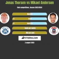 Jonas Thorsen vs Mikael Anderson h2h player stats