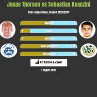 Jonas Thorsen vs Sebastian Avanzini h2h player stats