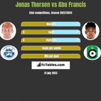 Jonas Thorsen vs Abu Francis h2h player stats