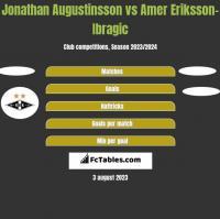 Jonathan Augustinsson vs Amer Eriksson-Ibragic h2h player stats