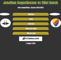 Jonathan Augustinsson vs Elliot Kaeck h2h player stats
