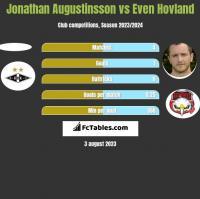 Jonathan Augustinsson vs Even Hovland h2h player stats